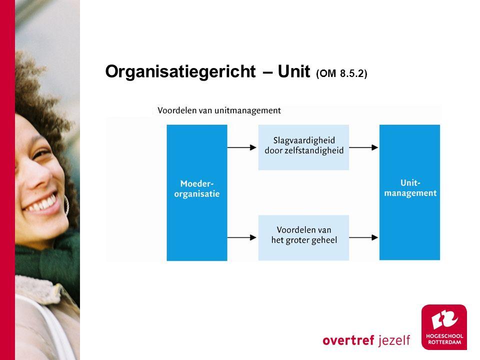 Organisatiegericht – Unit (OM 8.5.2)