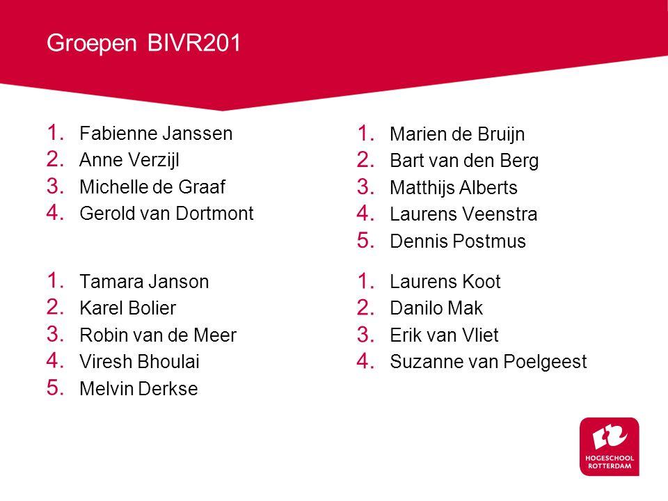 Groepen BIVR201 Fabienne Janssen Anne Verzijl Michelle de Graaf