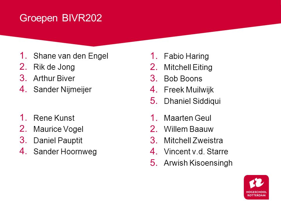 Groepen BIVR202 Shane van den Engel Rik de Jong Arthur Biver