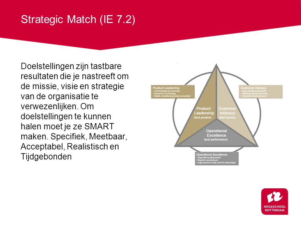 Strategic Match (IE 7.2)