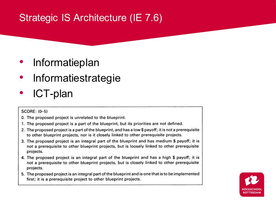 Strategic IS Architecture (IE 7.6)