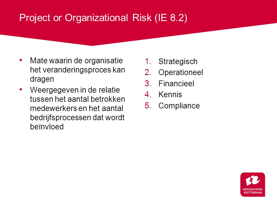 Project or Organizational Risk (IE 8.2)
