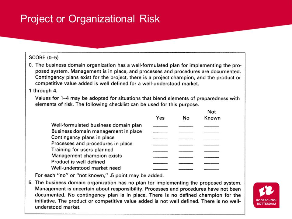 Project or Organizational Risk