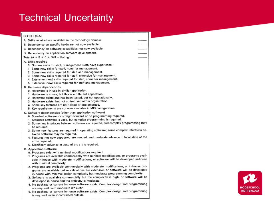 Technical Uncertainty