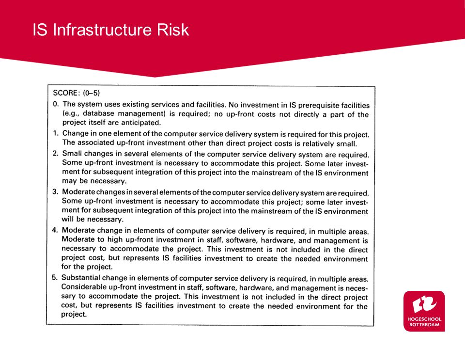 IS Infrastructure Risk