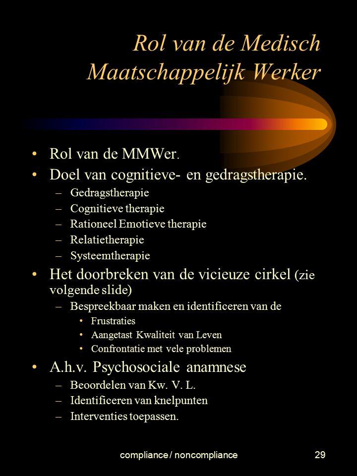 Rol van de Medisch Maatschappelijk Werker