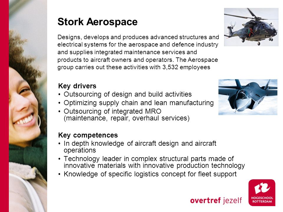 Stork Aerospace Key drivers Outsourcing of design and build activities