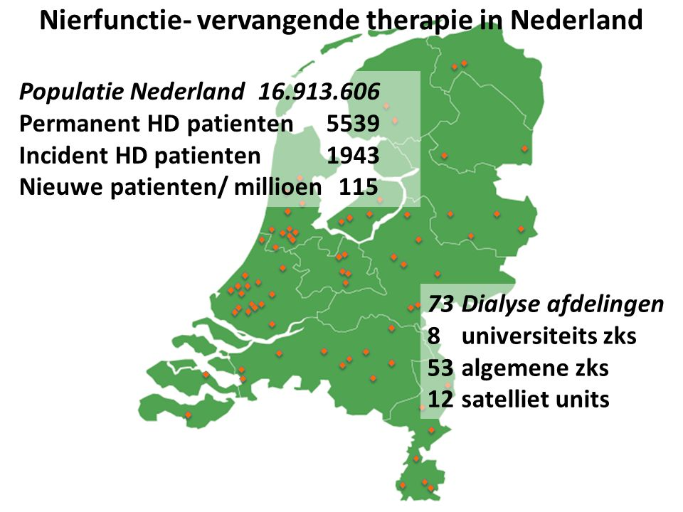 Nierfunctie- vervangende therapie in Nederland
