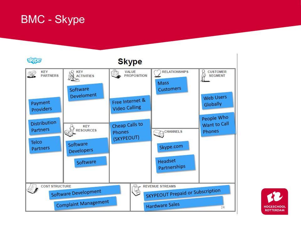 BMC - Skype