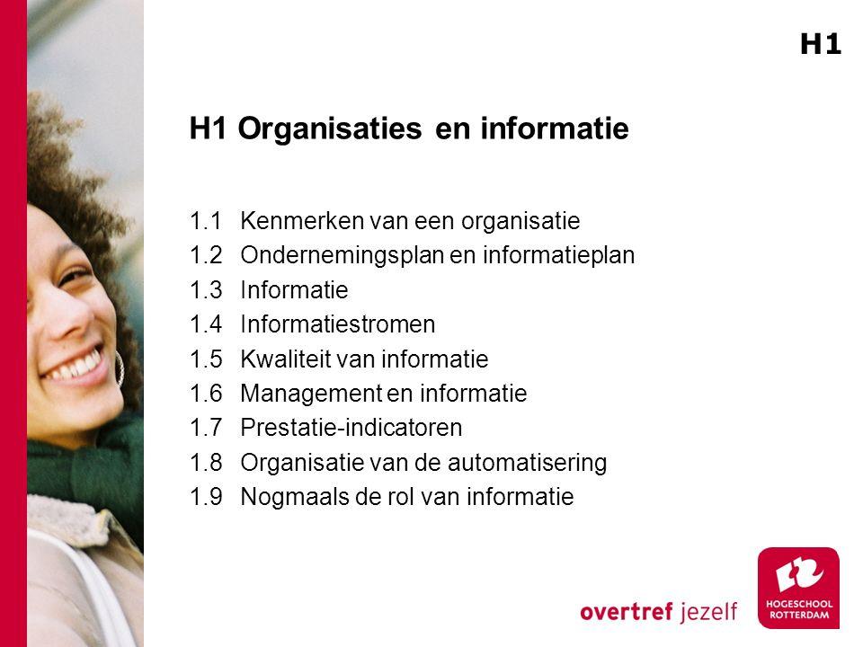 H1 Organisaties en informatie