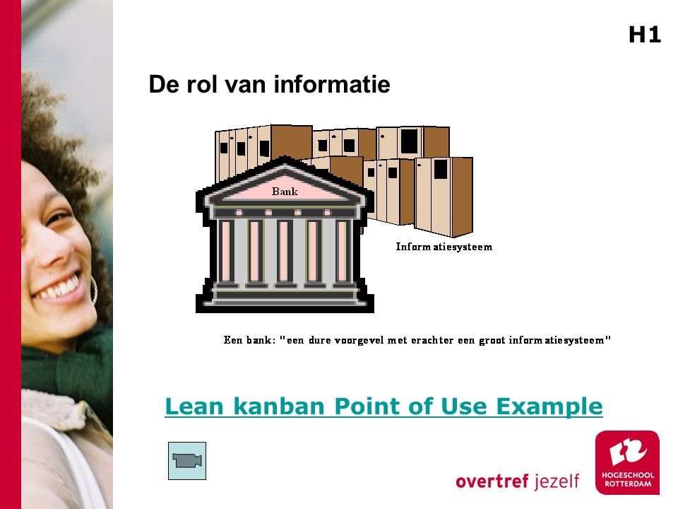 De rol van informatie H1 Lean kanban Point of Use Example Rol: