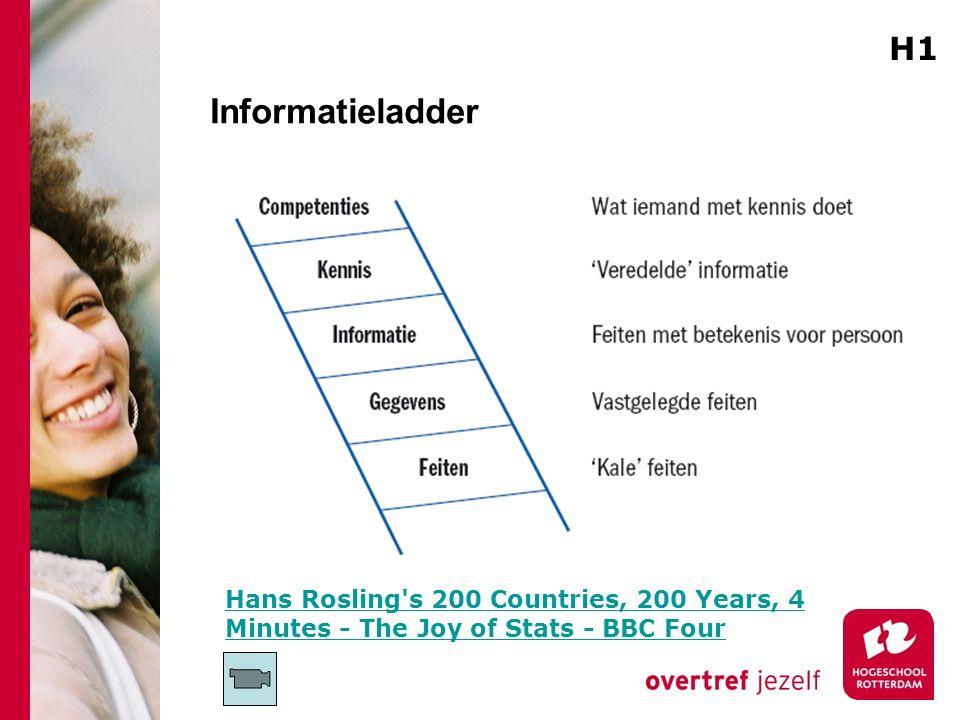 H1 Informatieladder. uitleggen met voorbeelden zoals de temperatuur naar weersvoorspellingen. Hans Rosling.