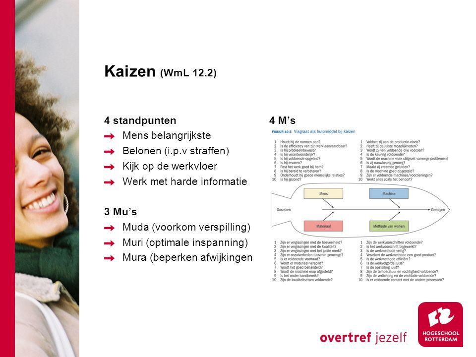 Kaizen (WmL 12.2) 4 standpunten Mens belangrijkste