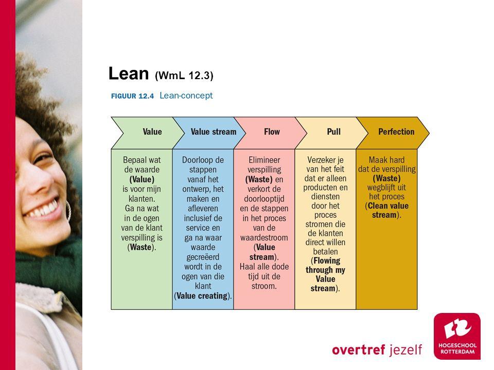 Lean (WmL 12.3)