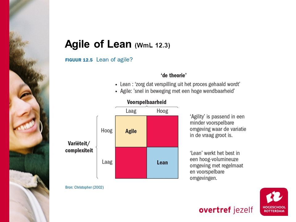Agile of Lean (WmL 12.3)