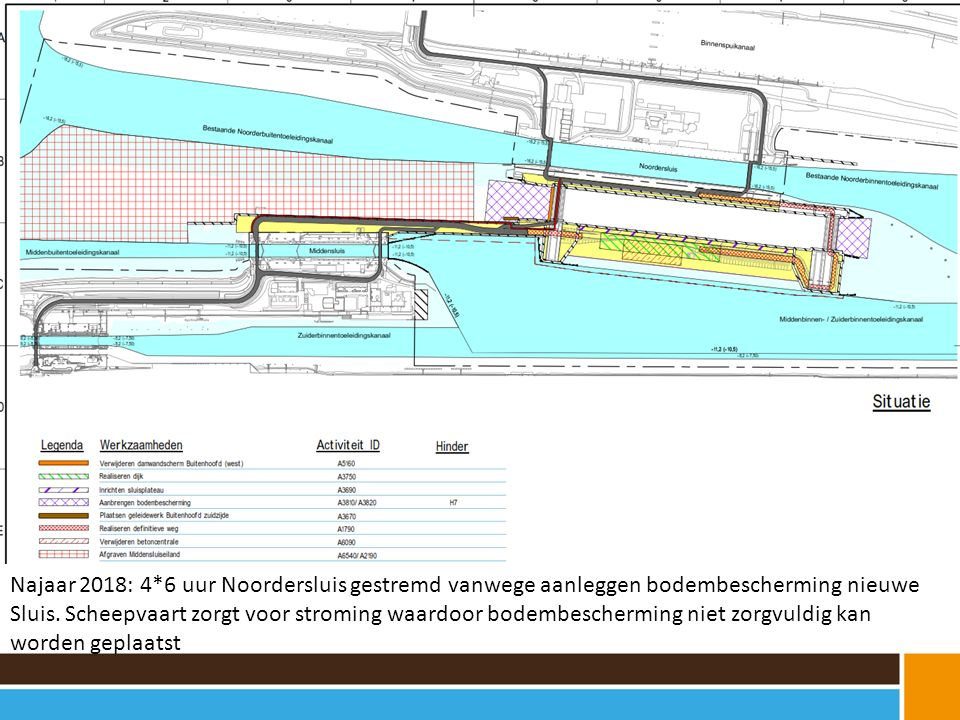Najaar 2018: 4*6 uur Noordersluis gestremd vanwege aanleggen bodembescherming nieuwe