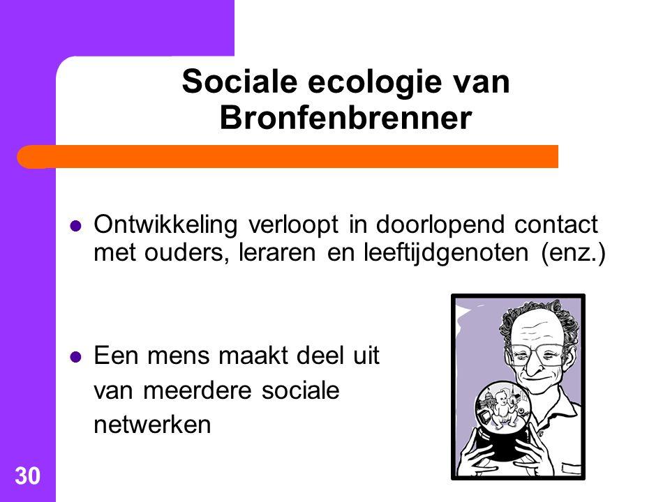 Sociale ecologie van Bronfenbrenner