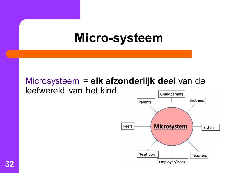 Micro-systeem Microsysteem = elk afzonderlijk deel van de leefwereld van het kind