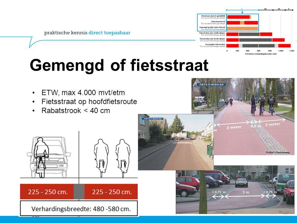 Gemengd of fietsstraat