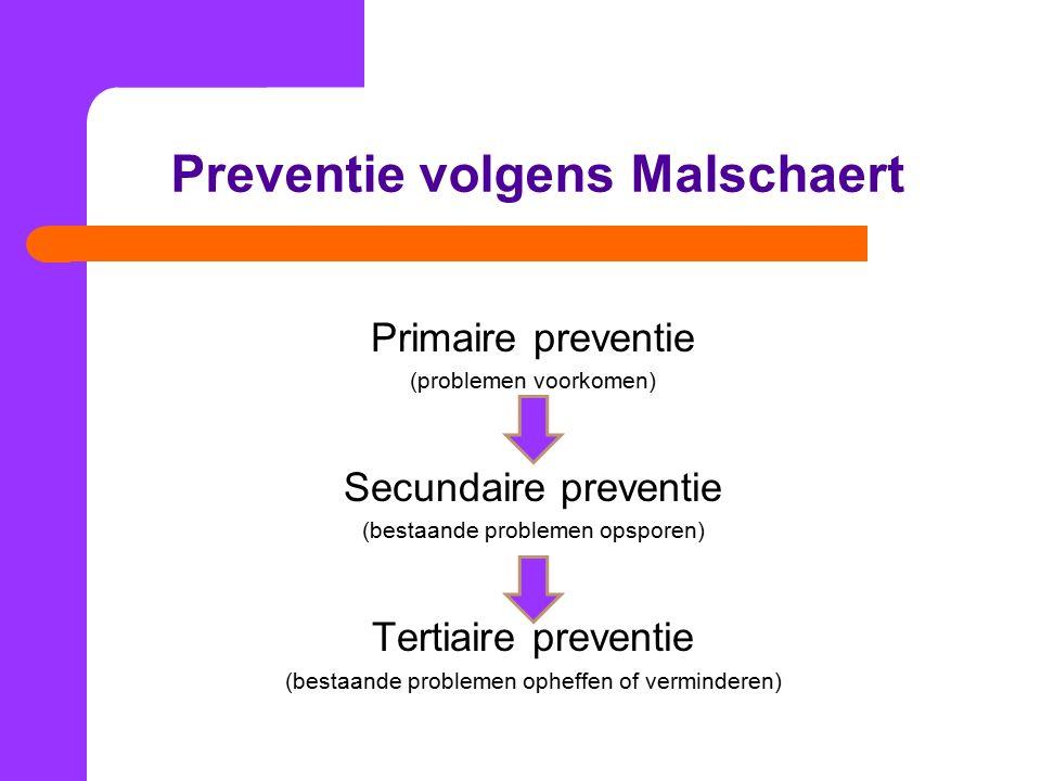 Preventie volgens Malschaert