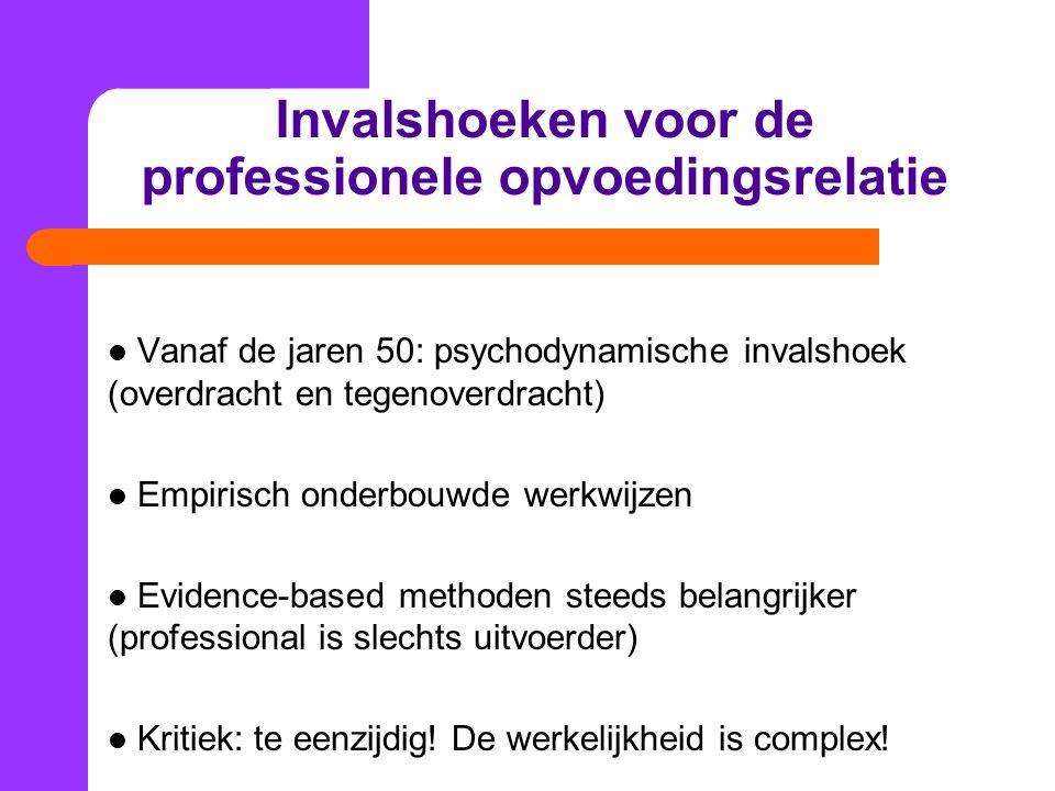 Invalshoeken voor de professionele opvoedingsrelatie