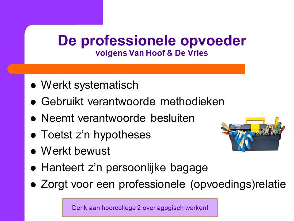 De professionele opvoeder volgens Van Hoof & De Vries
