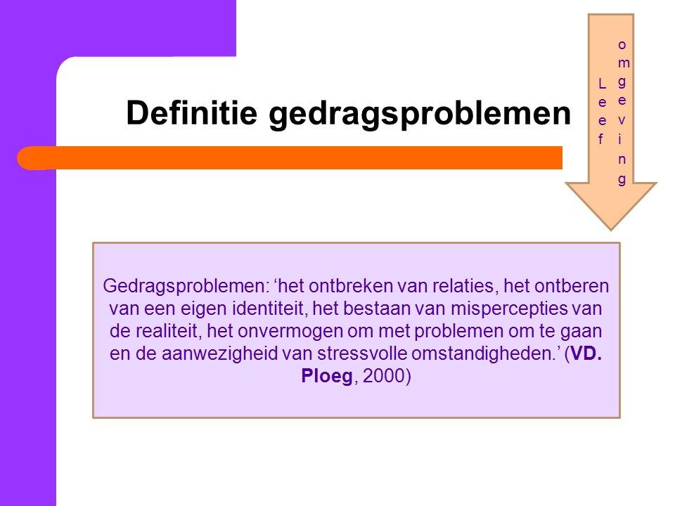 Definitie gedragsproblemen