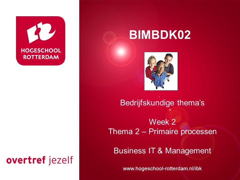 Presentatie titel BIMBDK02 Bedrijfskundige thema's Week 2