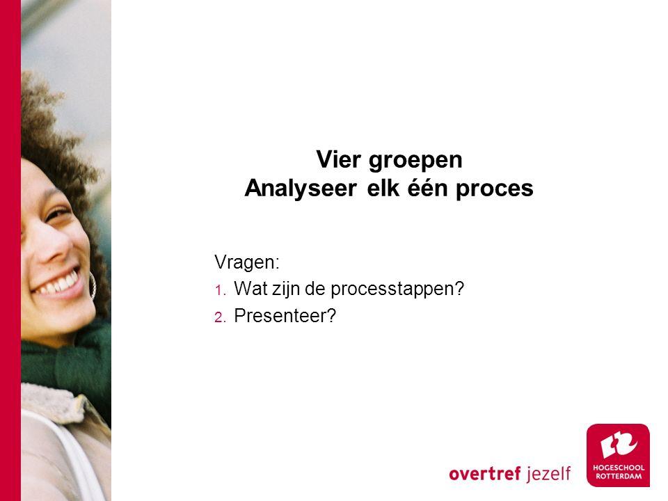 Vier groepen Analyseer elk één proces