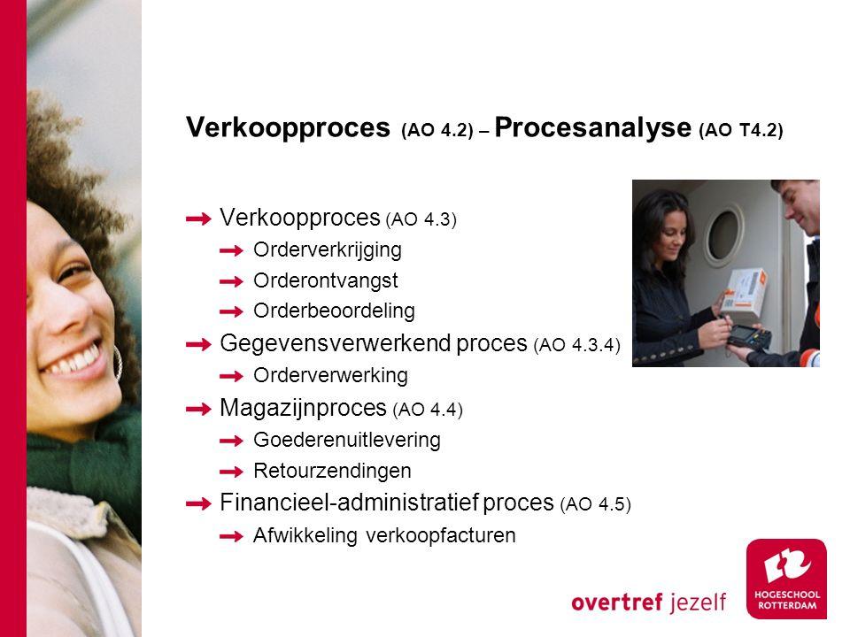 Verkoopproces (AO 4.2) – Procesanalyse (AO T4.2)