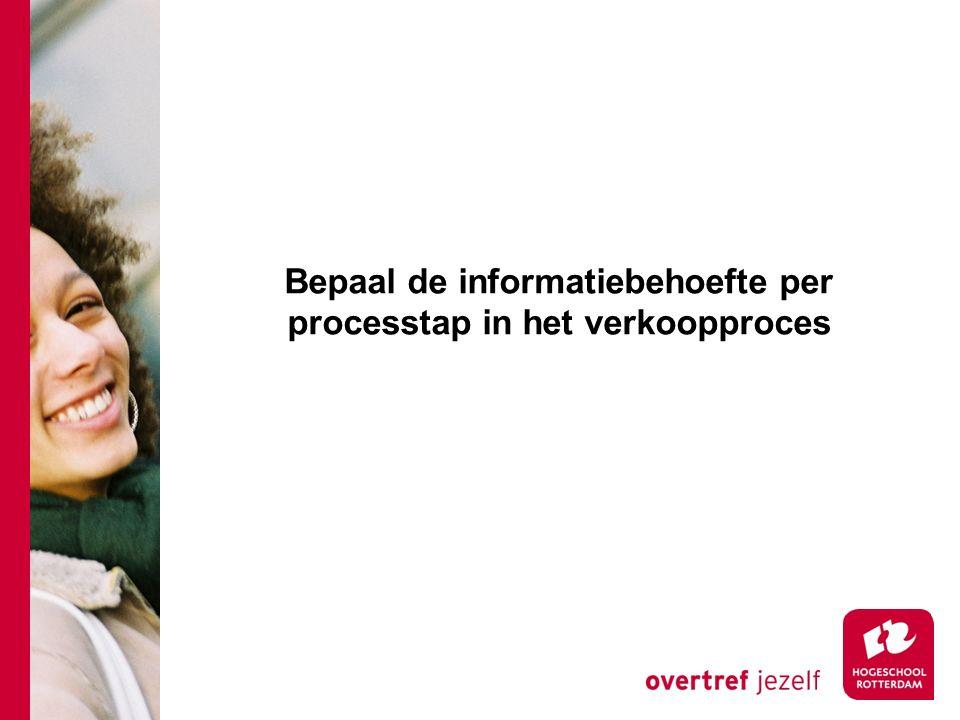 Bepaal de informatiebehoefte per processtap in het verkoopproces