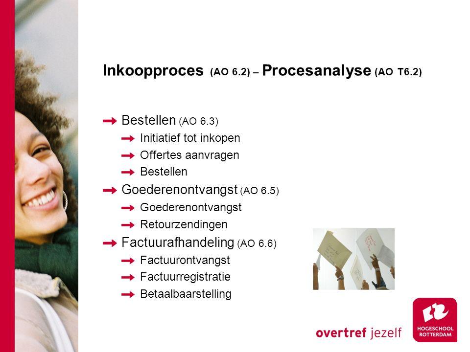 Inkoopproces (AO 6.2) – Procesanalyse (AO T6.2)