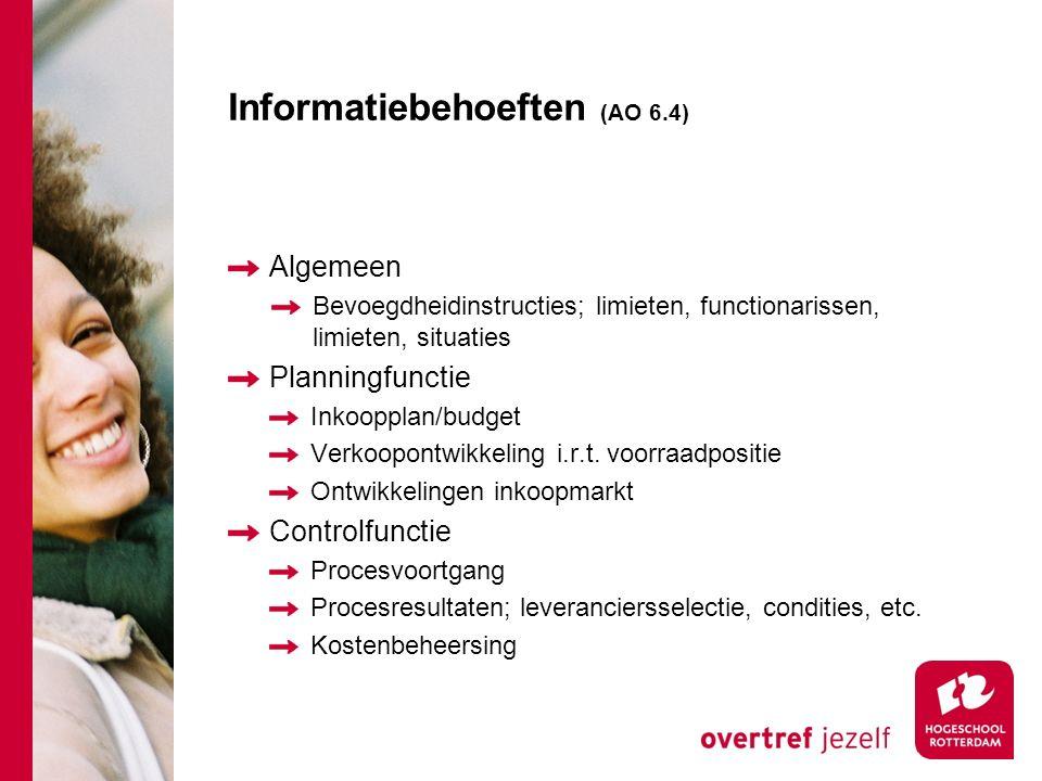Informatiebehoeften (AO 6.4)