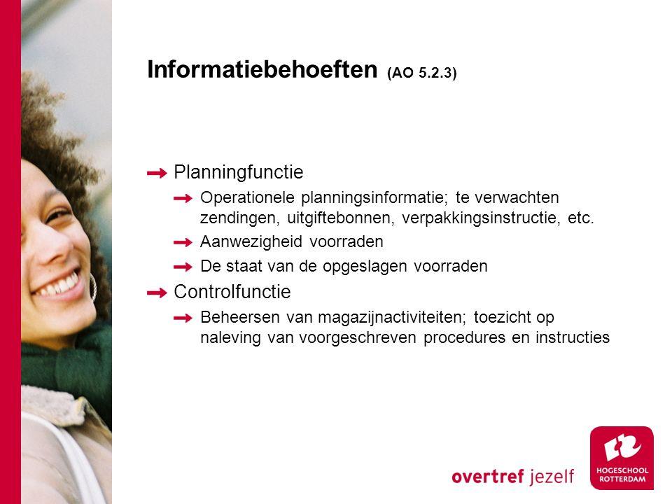 Informatiebehoeften (AO 5.2.3)