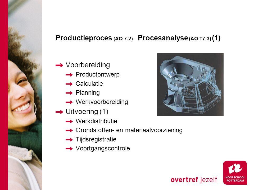 Productieproces (AO 7.2) – Procesanalyse (AO T7.3) (1)