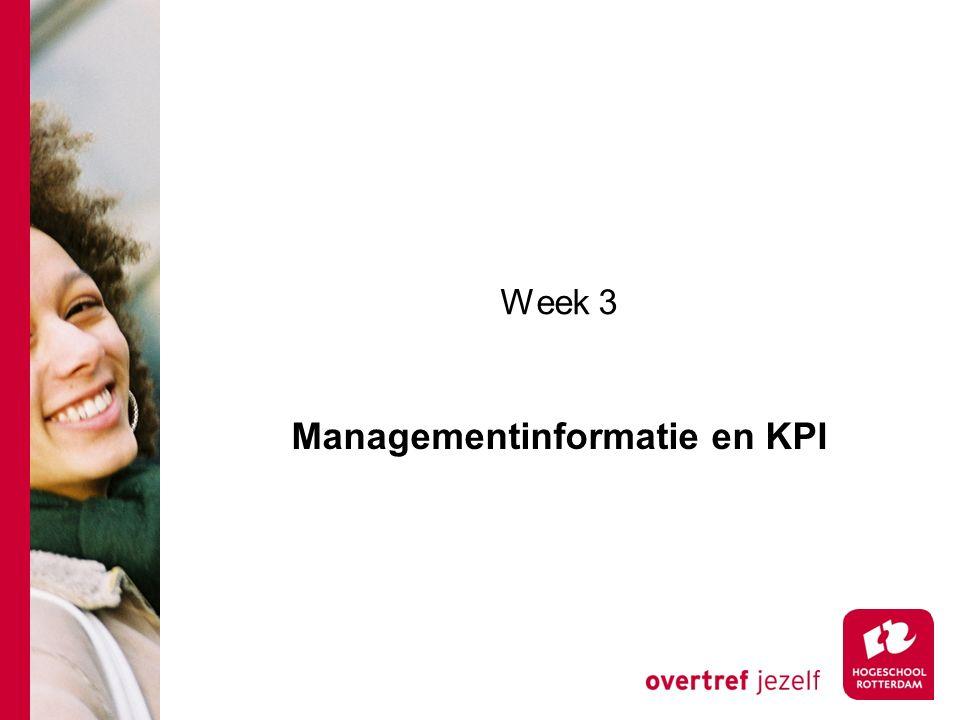 Managementinformatie en KPI