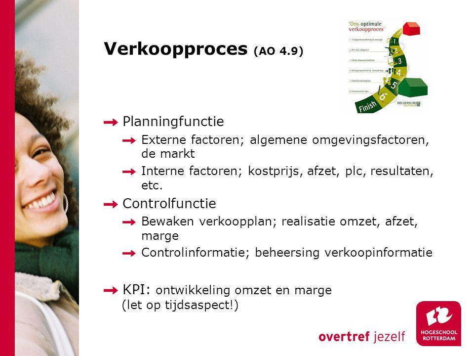 Verkoopproces (AO 4.9) Planningfunctie Controlfunctie