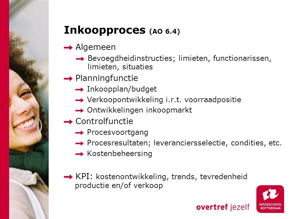 Inkoopproces (AO 6.4) Algemeen Planningfunctie Controlfunctie