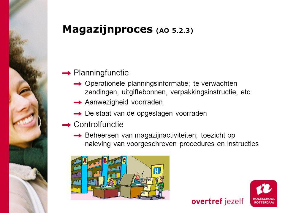 Magazijnproces (AO 5.2.3) Planningfunctie Controlfunctie