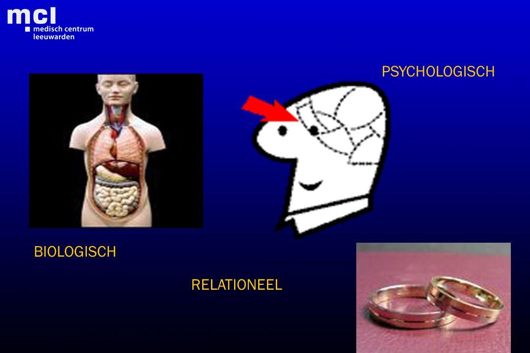 PSYCHOLOGISCH BIOLOGISCH RELATIONEEL