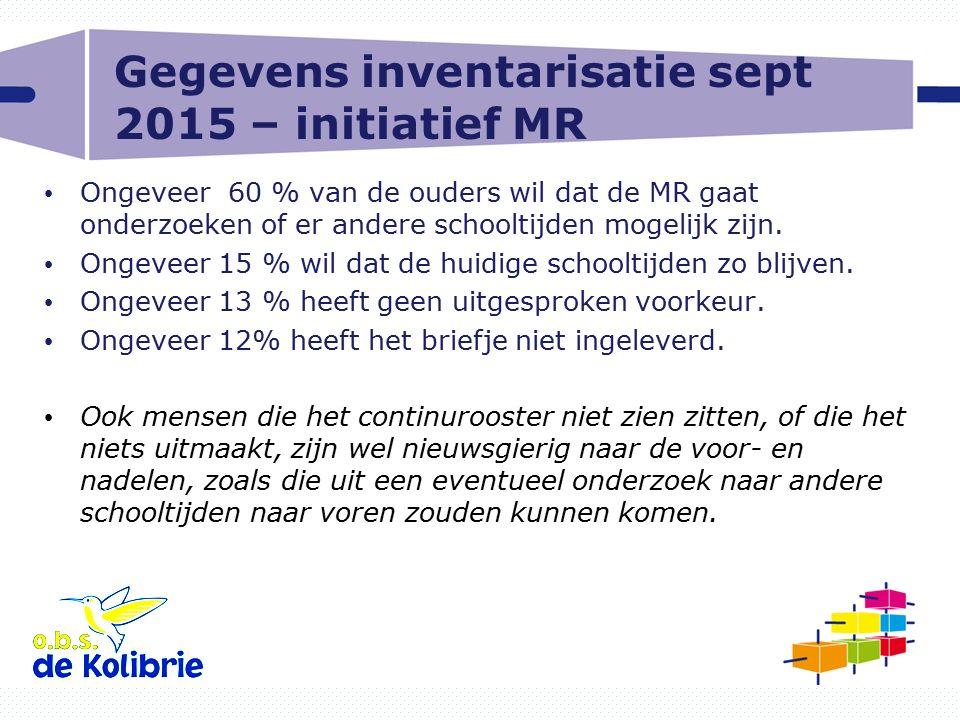 Gegevens inventarisatie sept 2015 – initiatief MR