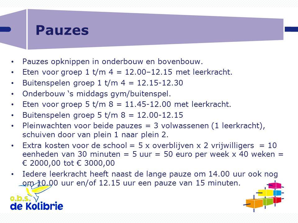 Pauzes Pauzes opknippen in onderbouw en bovenbouw.