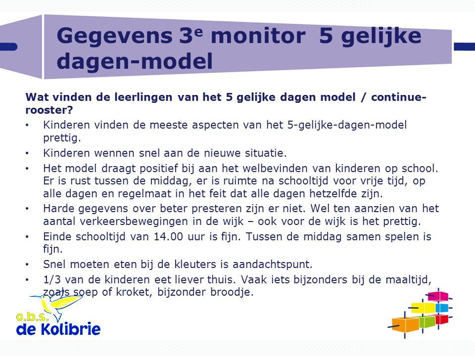 Gegevens 3e monitor 5 gelijke dagen-model