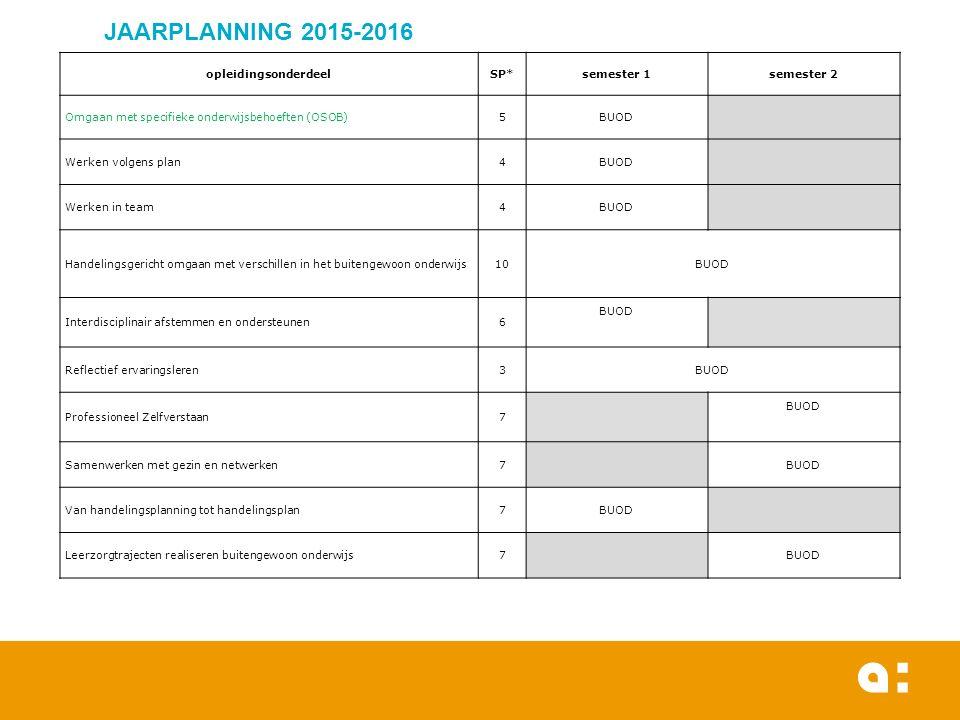 JAARPLANNING 2015-2016 opleidingsonderdeel SP* semester 1 semester 2