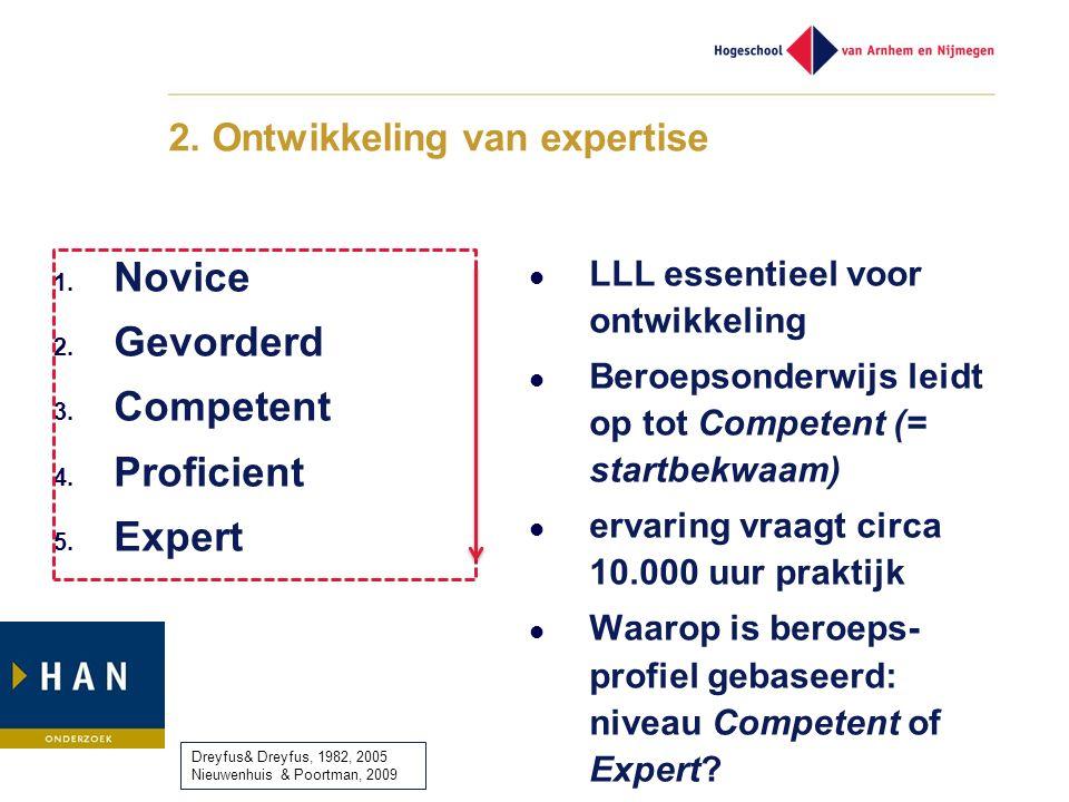 2. Ontwikkeling van expertise
