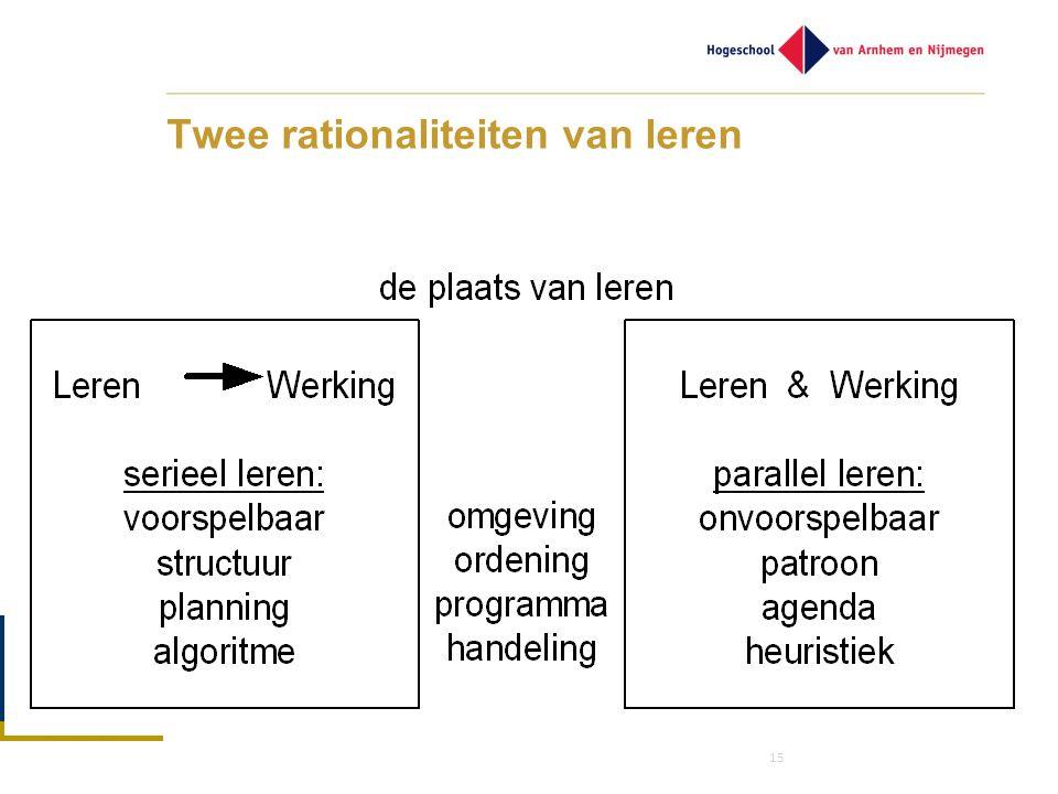Twee rationaliteiten van leren