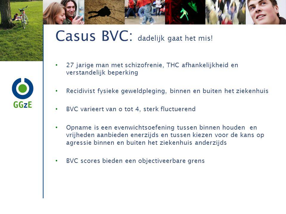 Casus BVC: dadelijk gaat het mis!