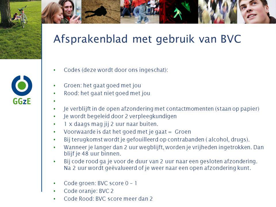 Afsprakenblad met gebruik van BVC