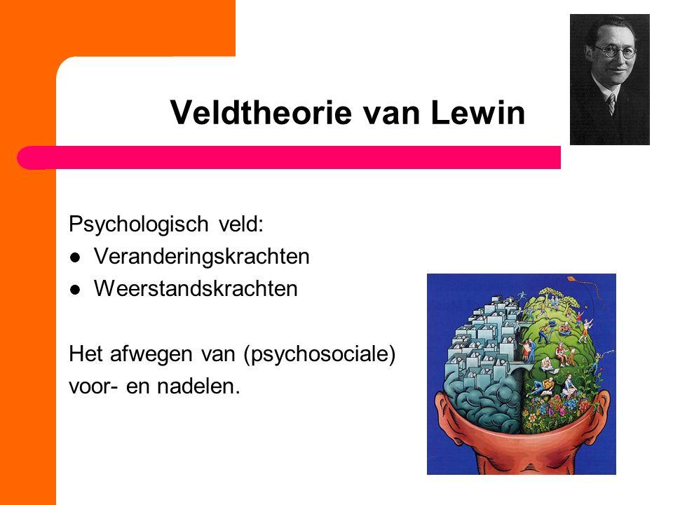 Veldtheorie van Lewin Psychologisch veld: Veranderingskrachten