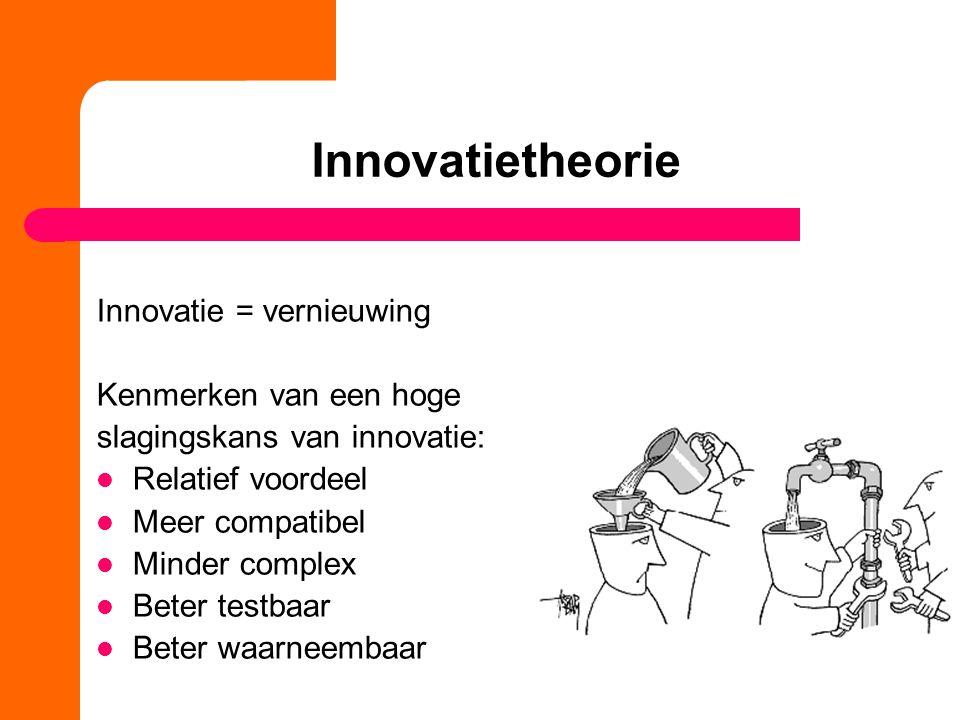 Innovatietheorie Innovatie = vernieuwing Kenmerken van een hoge